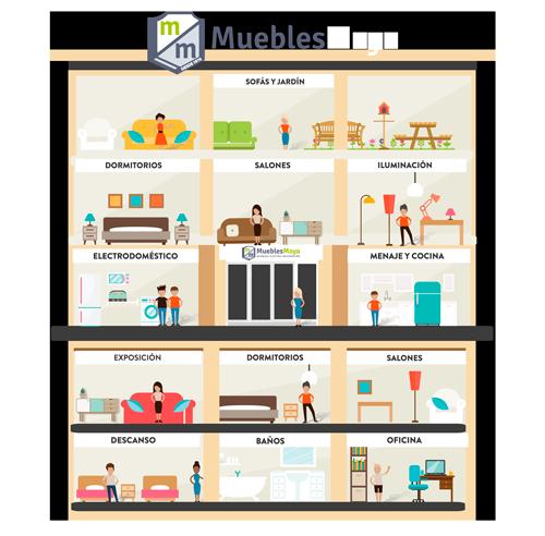 Muebles moya tienda online con todo para el hogar - Muebles todo hogar ...